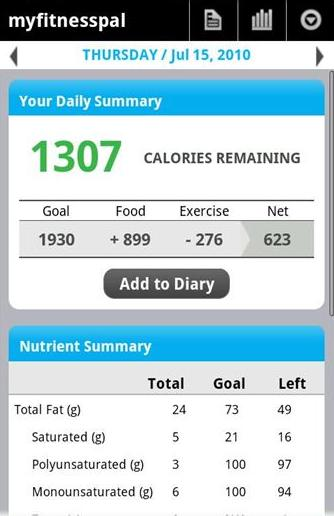 MyFitnessPal - The Calorie Counter Shown Here