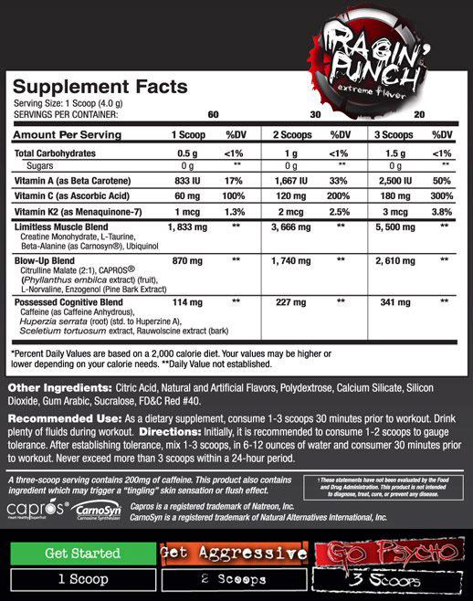 The Scivation Pyscho Ingredients Label