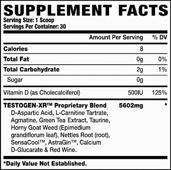 Testogen XR Ingredients