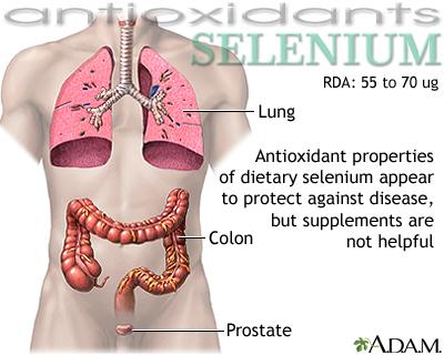 Antioxidants: Selenium