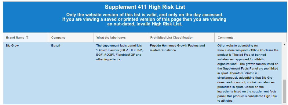 Bio-Gro Banned (image courtesy supplement411.org)