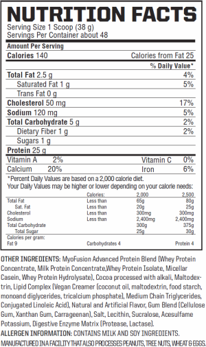 The Myofusion Advanced Ingredients