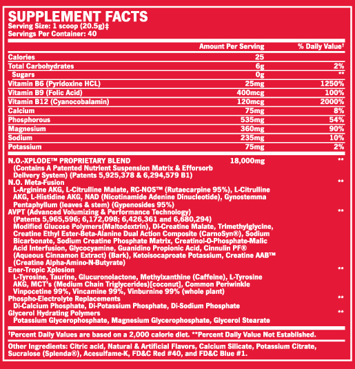 NO-Xplode AVTP Ingredients