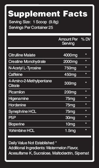 Cannibal Ferox Ingredients