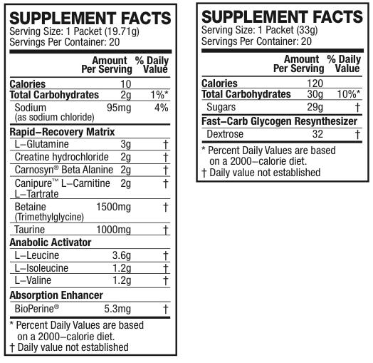 Post-JYM Ingredients