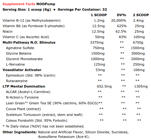 NOOPUMP Ingredients