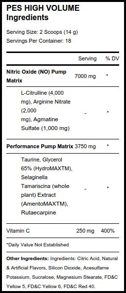 PES High Volume Ingredients