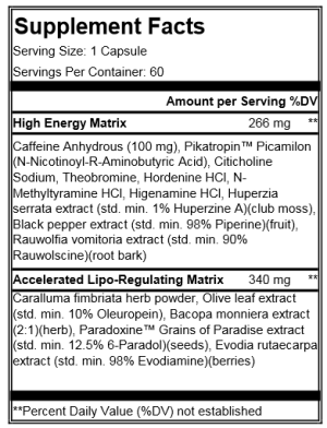 This is the nutritional panel for Myokem's Pyroxamine