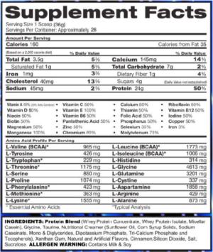 New Whey Multi-Pro Lawsuit Ingredients