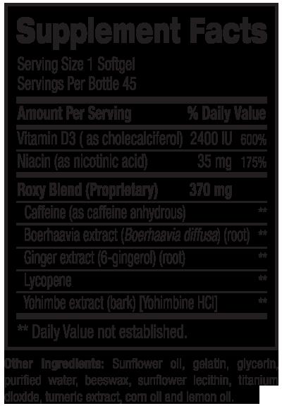 BPI Roxy Ingredients