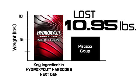 Hydroxycut Next Gen Review