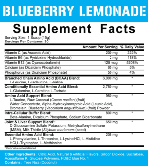 5 Percent Nutrition All Day You May Ingredients