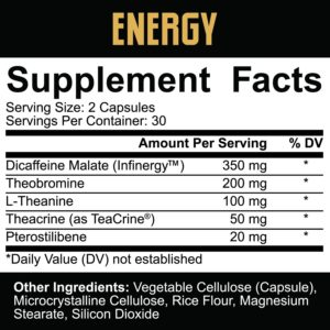 5% Nutrition Core Energy Ingredients
