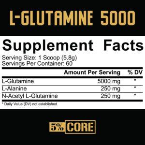 5% Nutrition Core Glutamine Ingredients