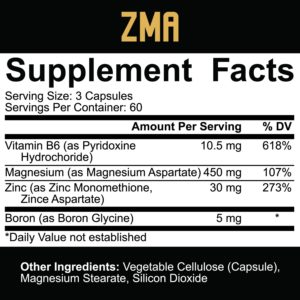 5% Nutrition Core ZMA Ingredients