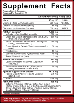 5 Percent Nutrition Shred Time Ingredients