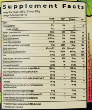 Advanced.GG Focus Strawbana Ingredients