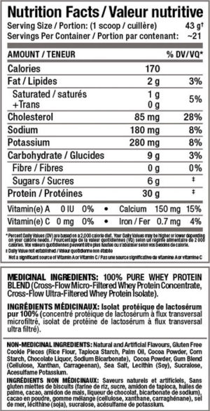 ALLMAX ALLWHEY Classic Ingredients