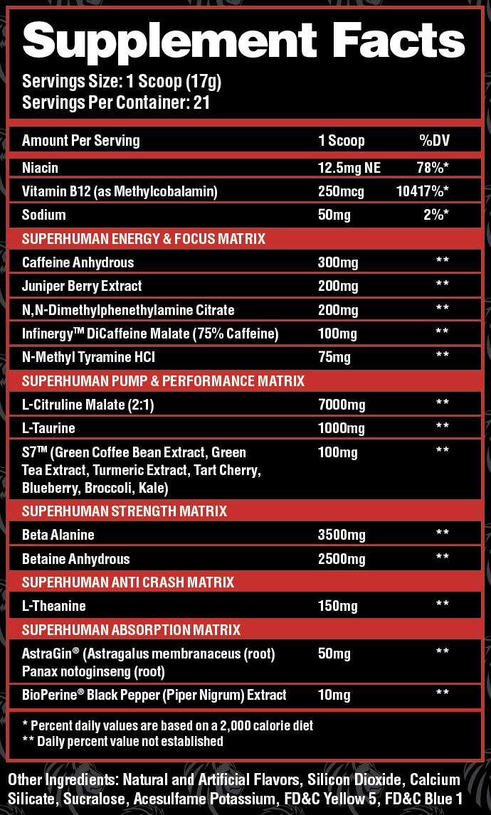 This is a graphic of Amazing Label Matrix 2020 Powerpro