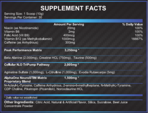 AlphaOne Labs BZERQ Ingredients