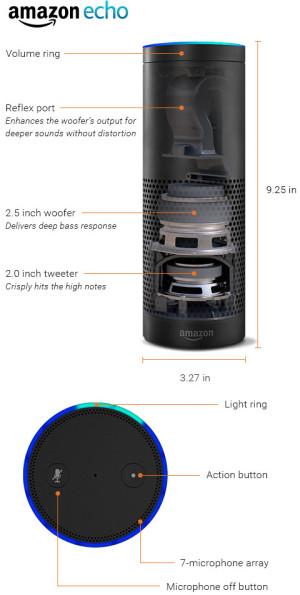 Amazon Echo Insides