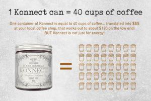 Anastasis Konnect Coffee