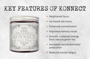 Anastasis Konnect Features