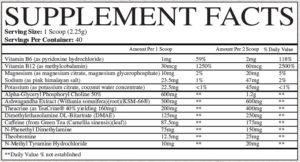 Anastasis Konnect Ingredients