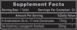 Androdiol Ingredients