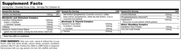 Animal Cuts Powder Ingredients