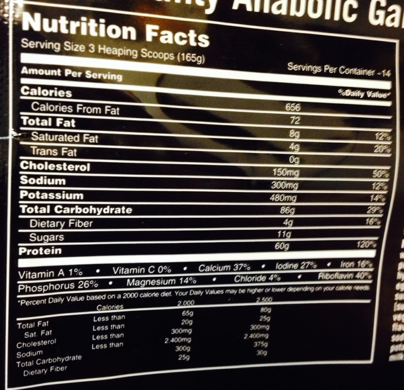 Nutrition Animal Animal Mass Nutrition And