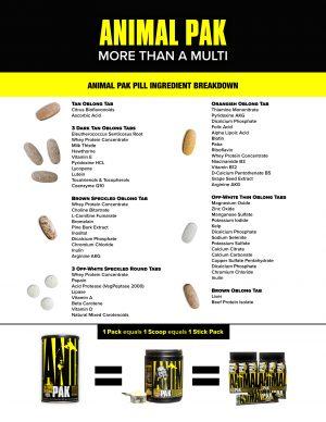 Animal Pak Pill Ingredients