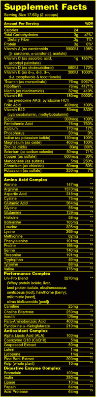 Animal Pak Powder Ingredients