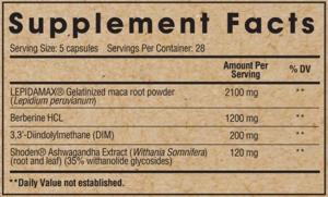 ARN Stabilize Ingredients