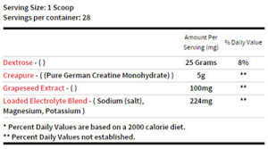 Athletic Xtreme German Creatine Loaded Ingredients