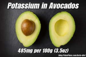 Avocados and Potassium