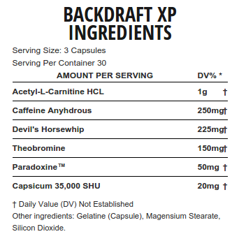 Backdraft XP Ingredients