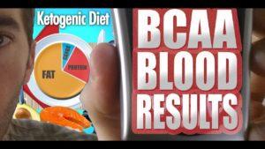 BCAA Keto Diet