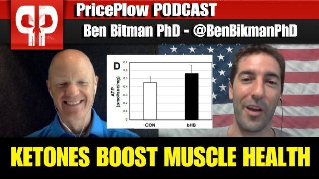 Ben Bikman Ketones Boost Muscle Health