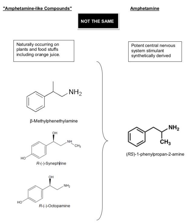 BMPEA vs. Amphetamine