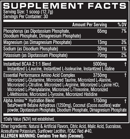 The New 2016 Alpha Amino Ingredients