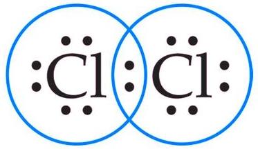 Cl2 Chlorine
