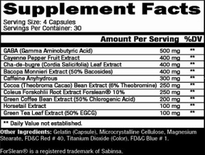 Controlled Labs Red Ghost Ingredients
