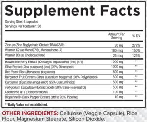 Core HEART Ingredients