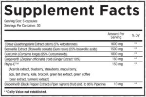 Core SOOTHE Ingredients