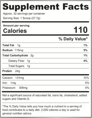 Cutler Nutrition Total ISO Nutrition Facts