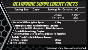 Dexaprine Original Ingredients