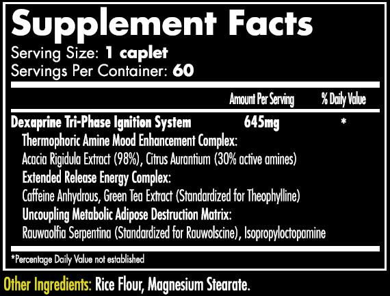 Dexaprine XR Ingredients