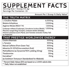 DVST8 Worldwide Ingredients