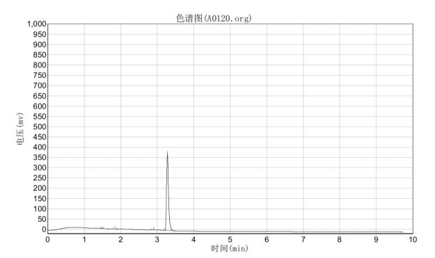EffePharm N-Phenethyldimethylamine HPLC Test